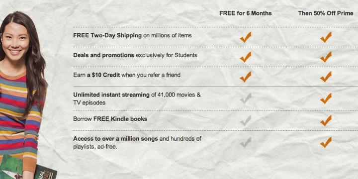 Amazon Prime Student Benefits
